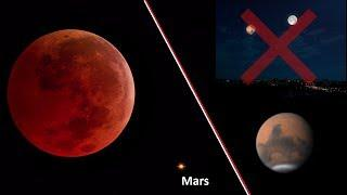 Mars, Earth, 'Blood Moon' & Sun Line Up Perfectly in Sky to Dazzle Skygazers