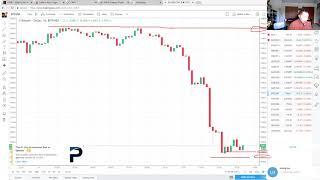 Crypto Analysis Today and Naked Forex